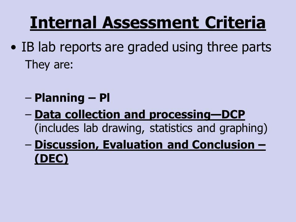Internal Assessment Criteria