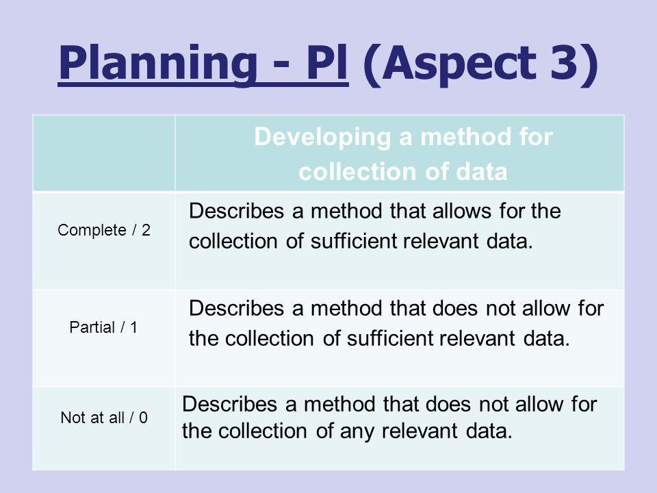 Developing a method for collection of data