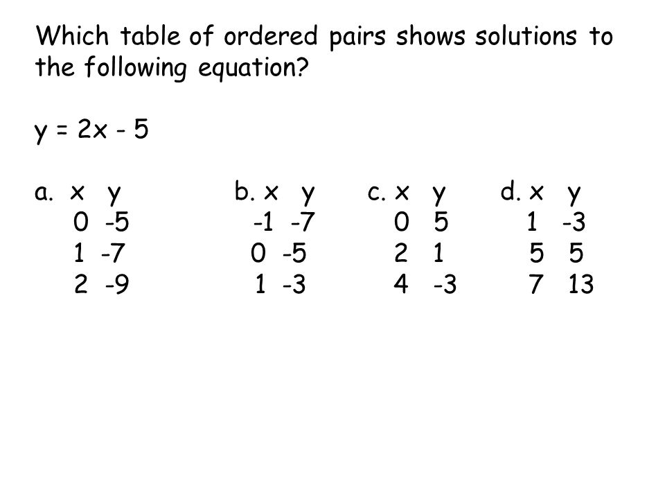 Which table of ordered pairs shows solutions to the following equation