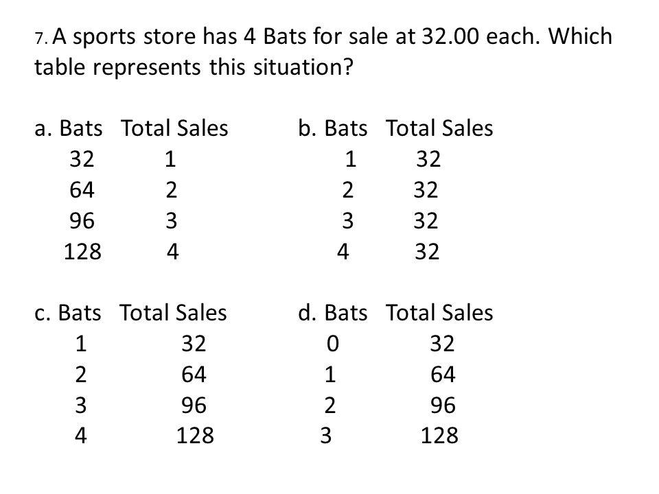 Bats Total Sales b. Bats Total Sales 32 1 1 32 64 2 2 32 96 3 3 32