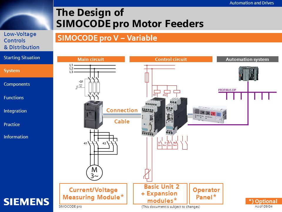 The Design of SIMOCODE pro Motor Feeders