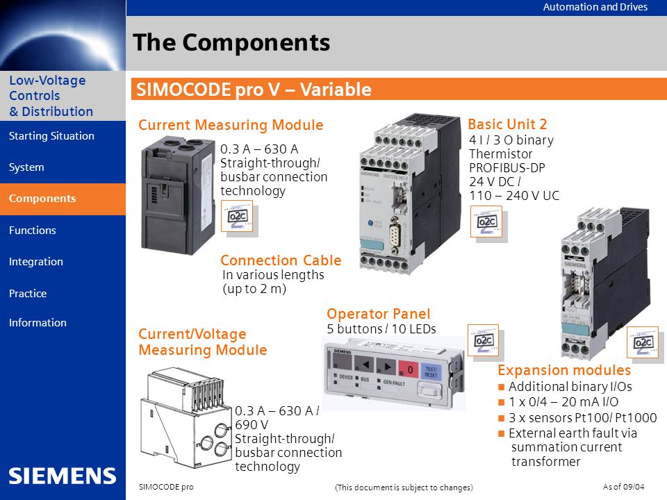 The Components SIMOCODE pro V – Variable Current Measuring Module