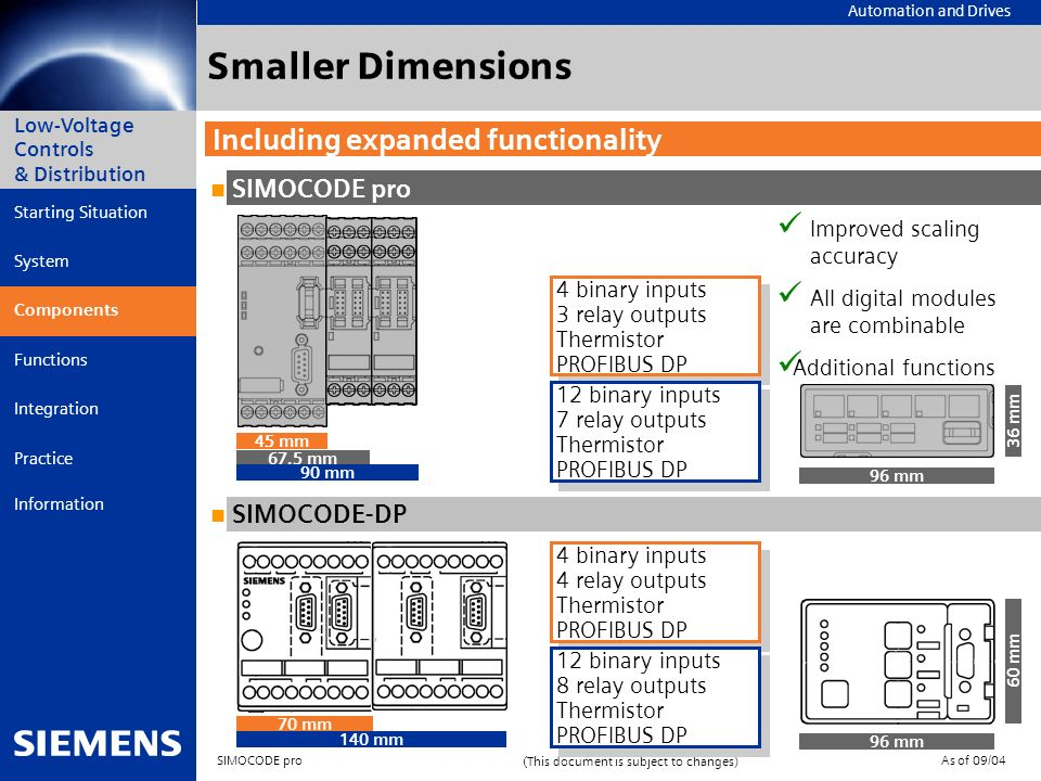 Smaller Dimensions Including expanded functionality SIMOCODE pro