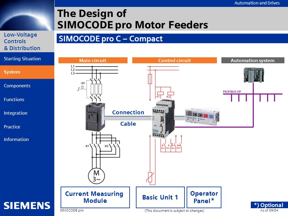The Design of SIMOCODE pro Motor Feeders
