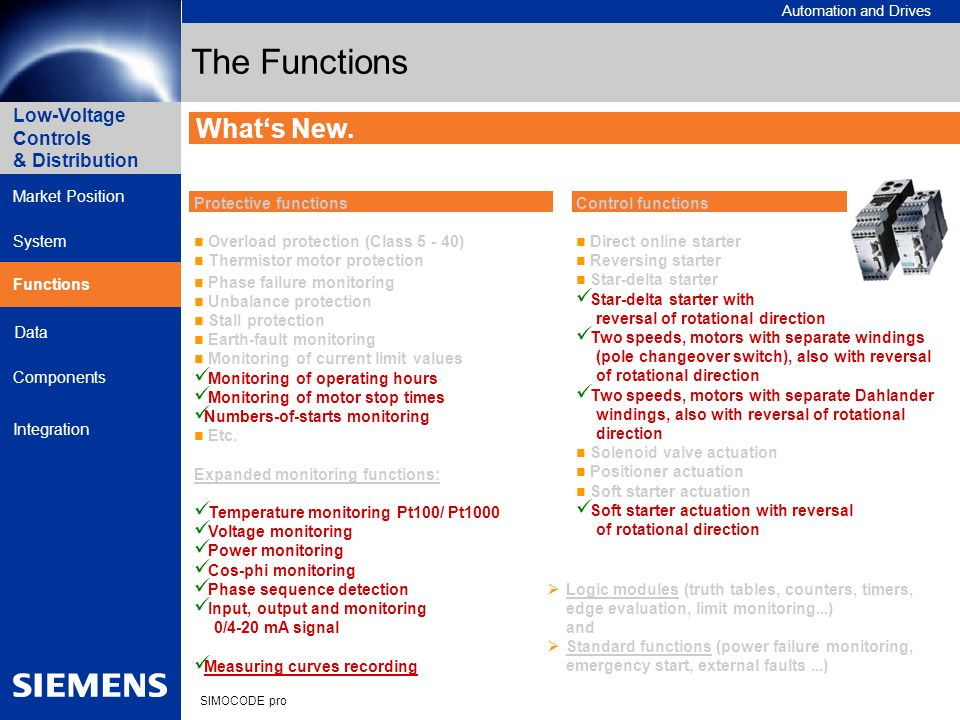 The Functions What's New. Protective functions
