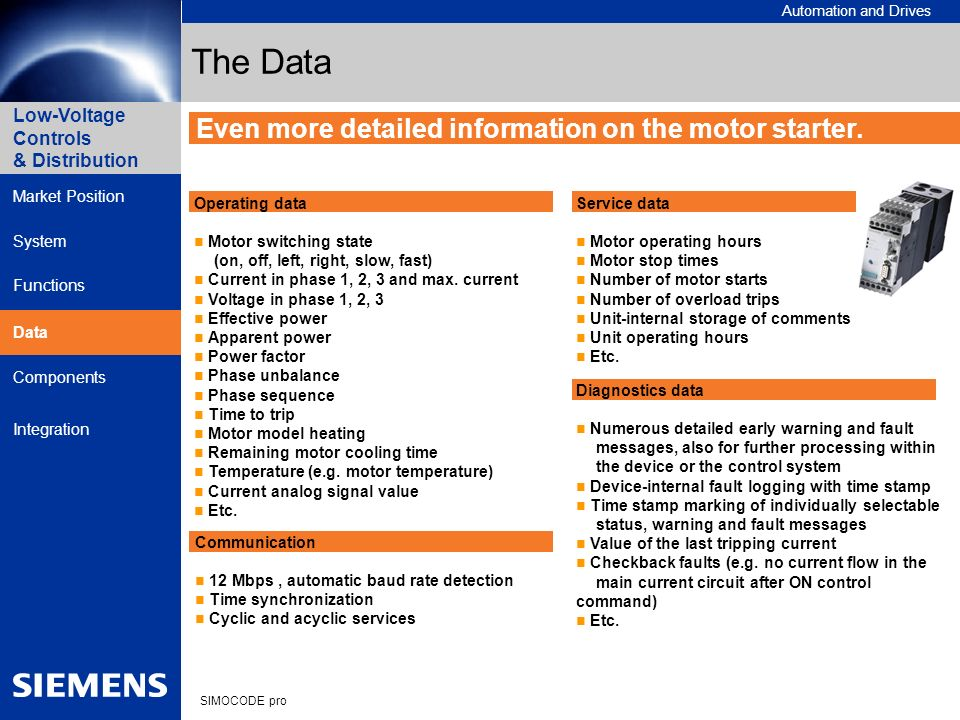 The Data Even more detailed information on the motor starter. The data