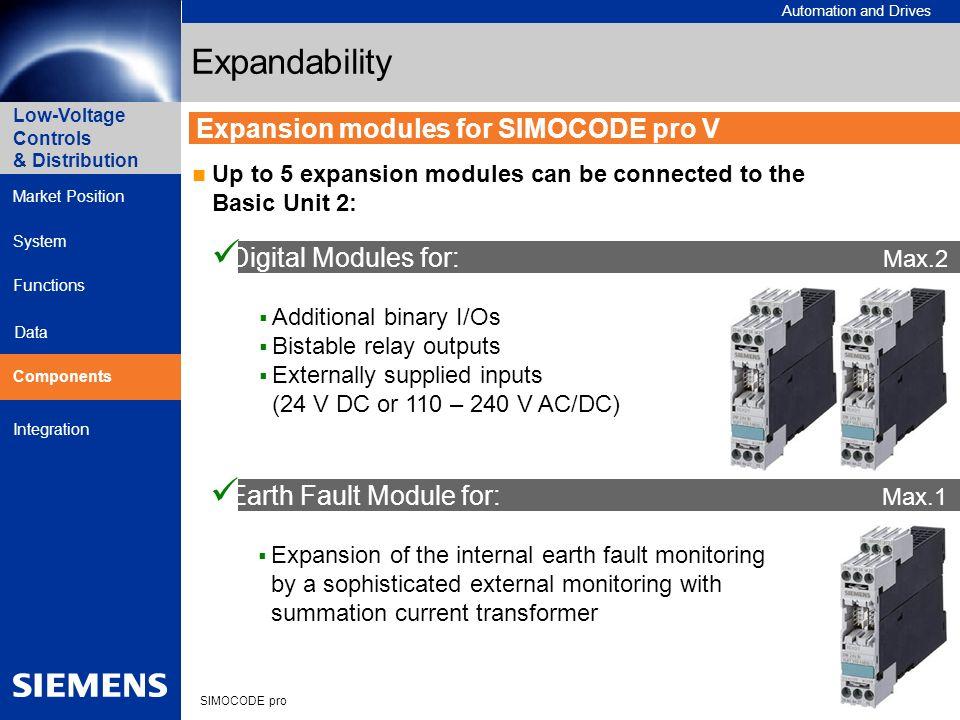 Expandability Expansion modules for SIMOCODE pro V