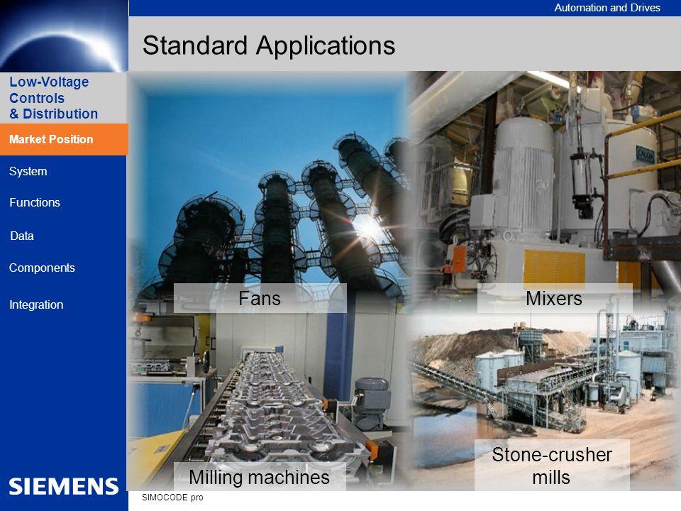 Standard Applications