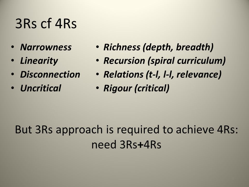 But 3Rs approach is required to achieve 4Rs: need 3Rs+4Rs