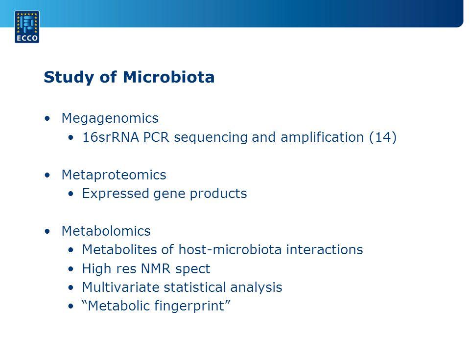 Study of Microbiota Megagenomics