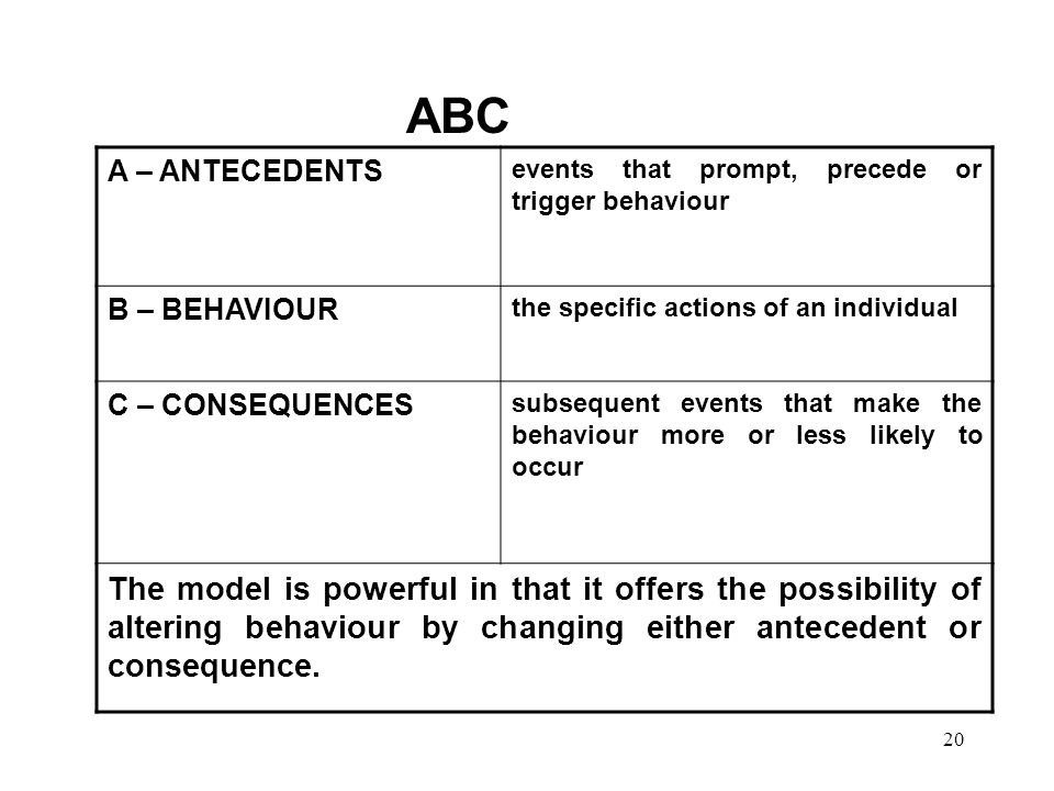 ABC A – ANTECEDENTS. events that prompt, precede or trigger behaviour. B – BEHAVIOUR. the specific actions of an individual.