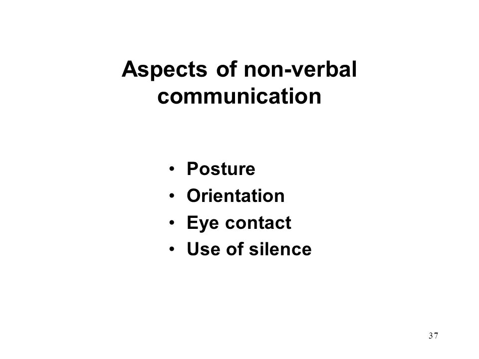 Aspects of non-verbal communication