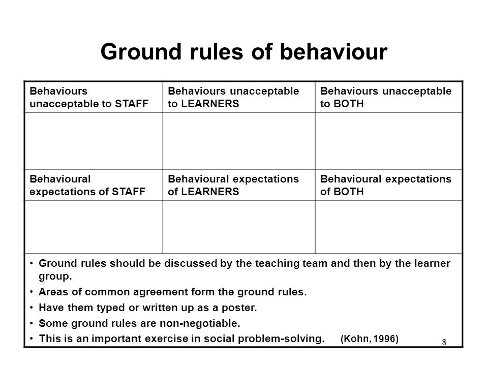 Ground rules of behaviour