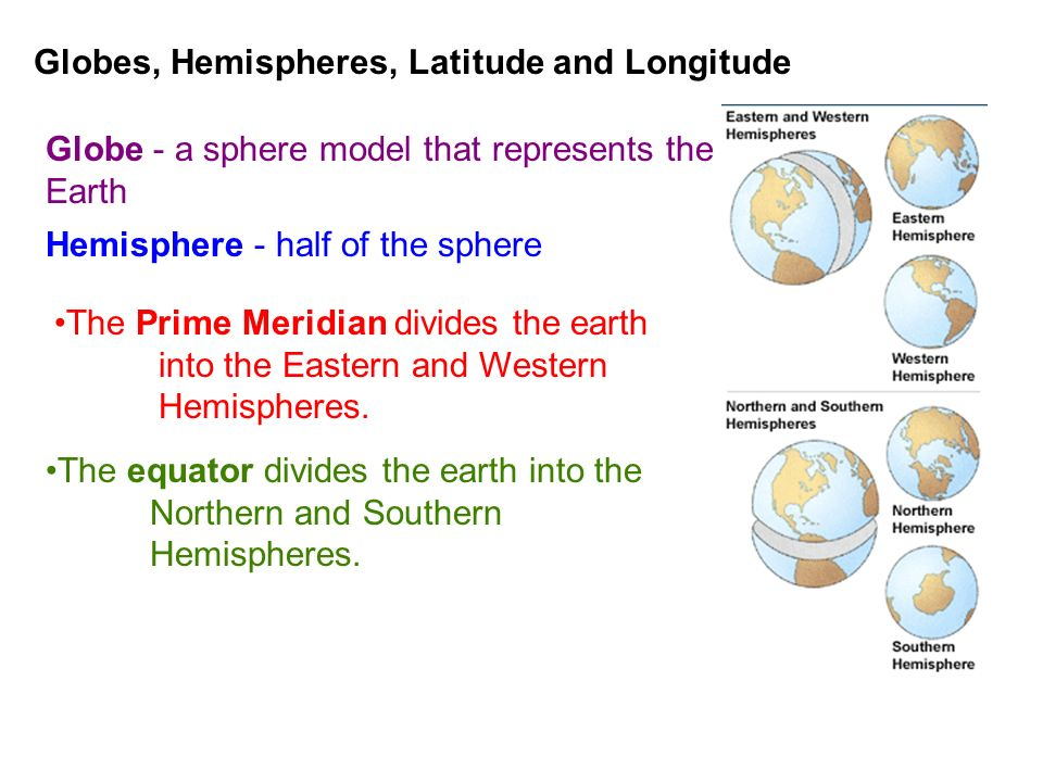 Globes, Hemispheres, Latitude and Longitude