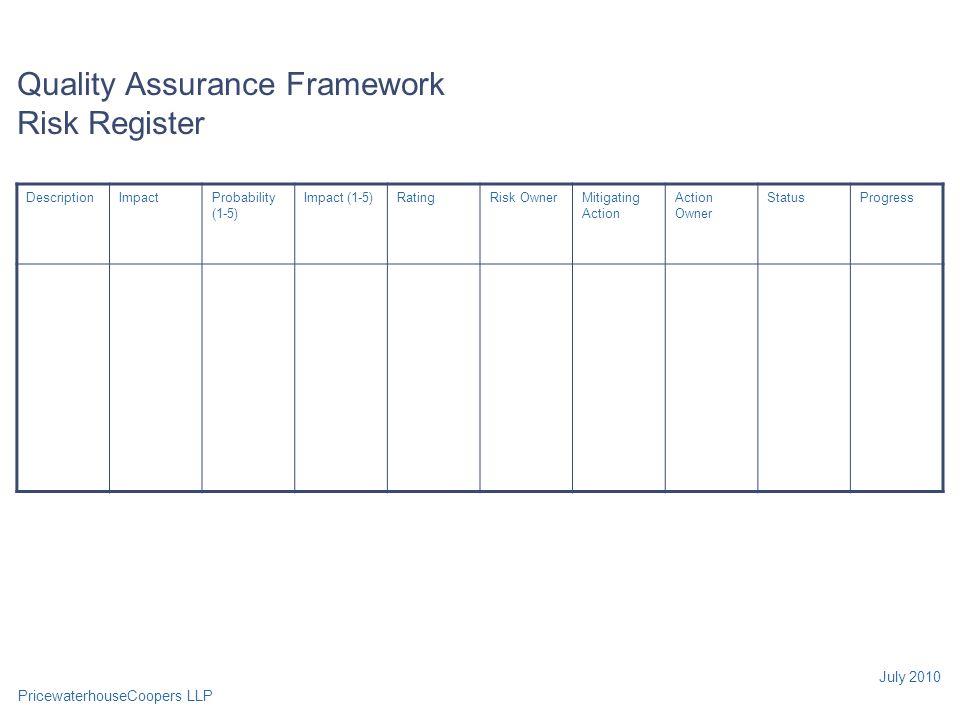 Quality Assurance Framework Risk Register
