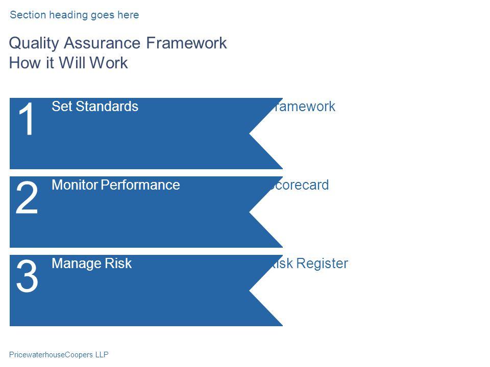 Quality Assurance Framework How it Will Work