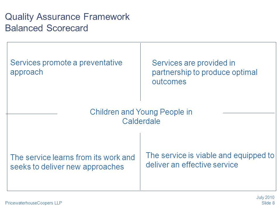 Quality Assurance Framework Balanced Scorecard