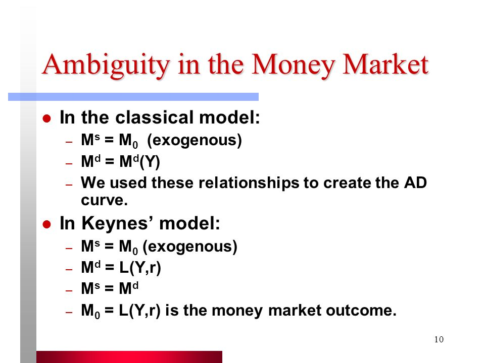 Ambiguity in the Money Market