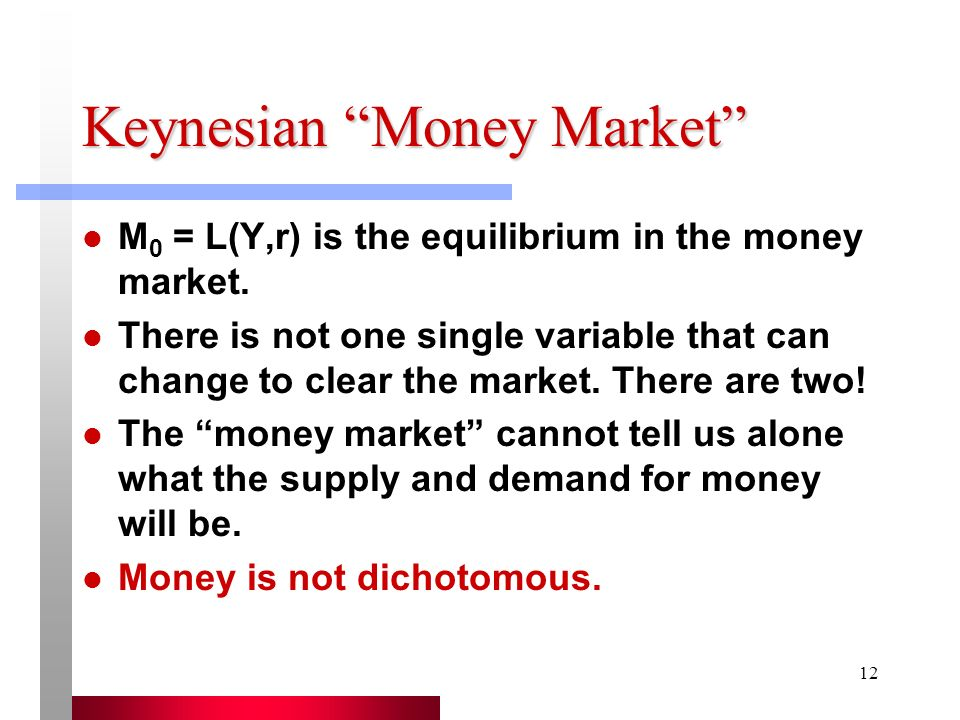 Keynesian Money Market