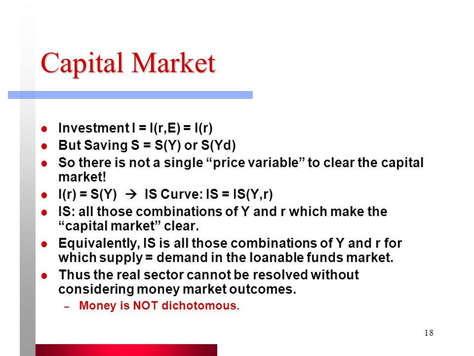Capital Market Investment I = I(r,E) = I(r)