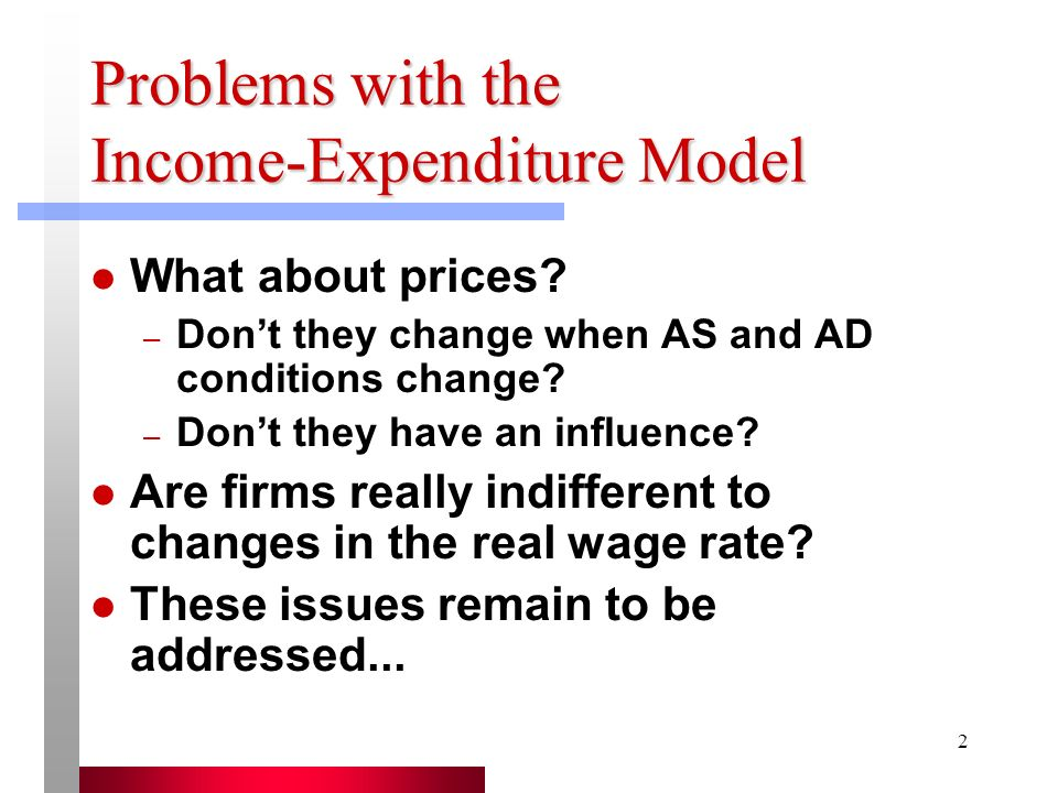 Problems with the Income-Expenditure Model