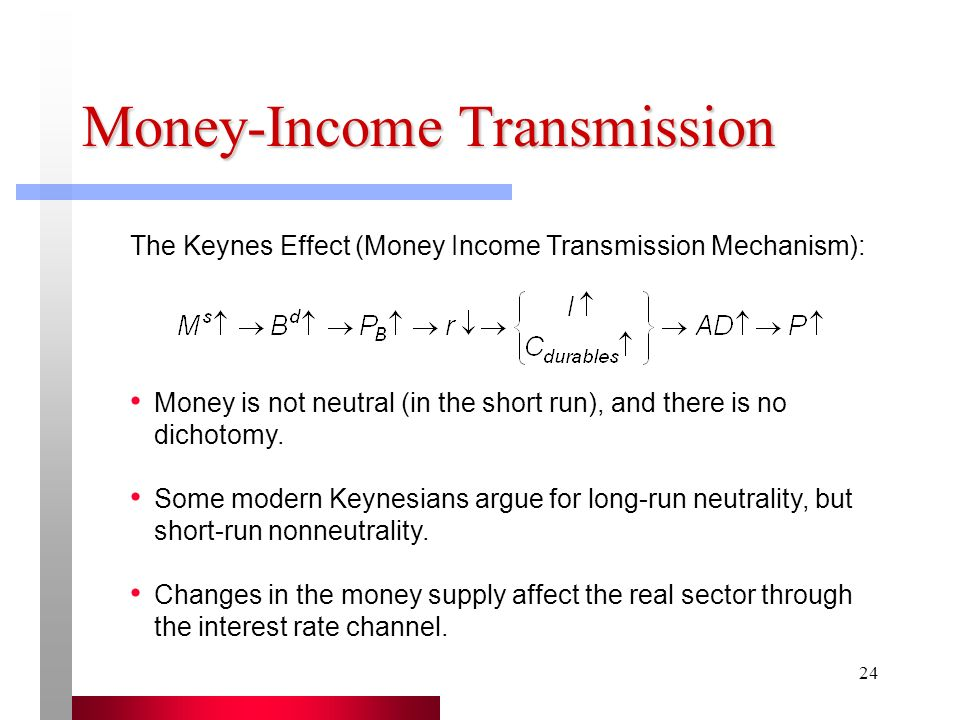 Money-Income Transmission