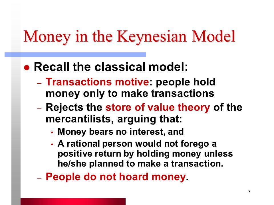 Money in the Keynesian Model