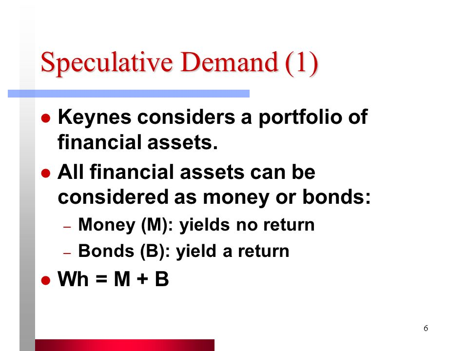 Speculative Demand (1) Keynes considers a portfolio of financial assets. All financial assets can be considered as money or bonds: