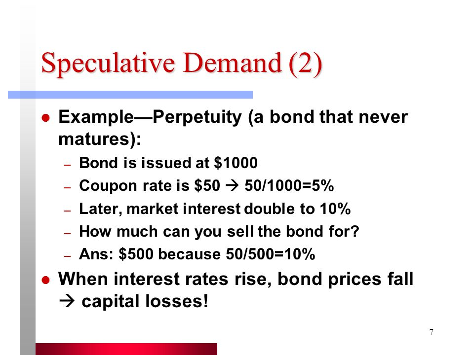 Speculative Demand (2) Example—Perpetuity (a bond that never matures):