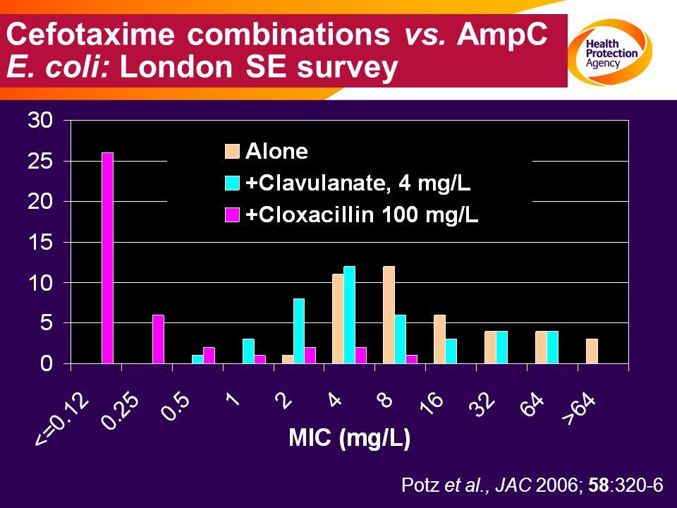 Cefotaxime combinations vs. AmpC E. coli: London SE survey