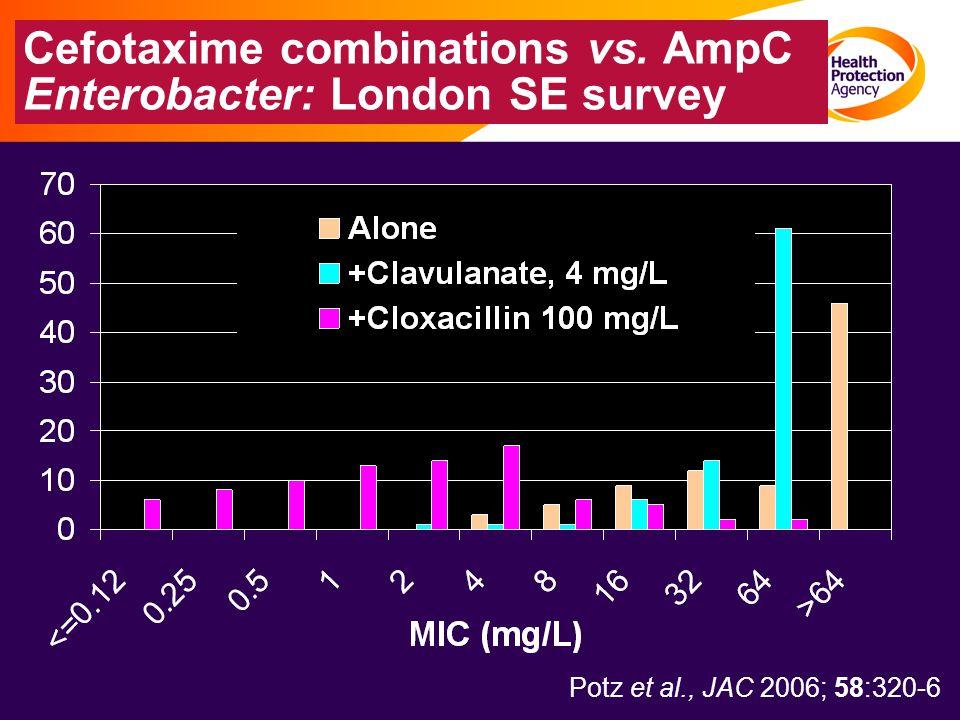 Cefotaxime combinations vs. AmpC Enterobacter: London SE survey