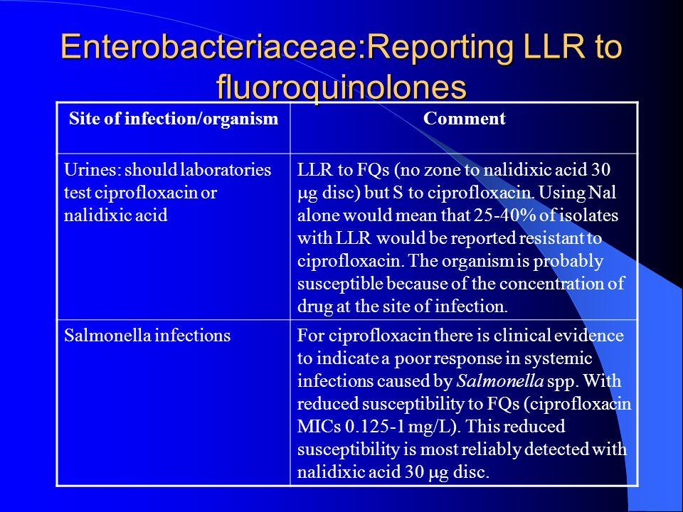 Enterobacteriaceae:Reporting LLR to fluoroquinolones