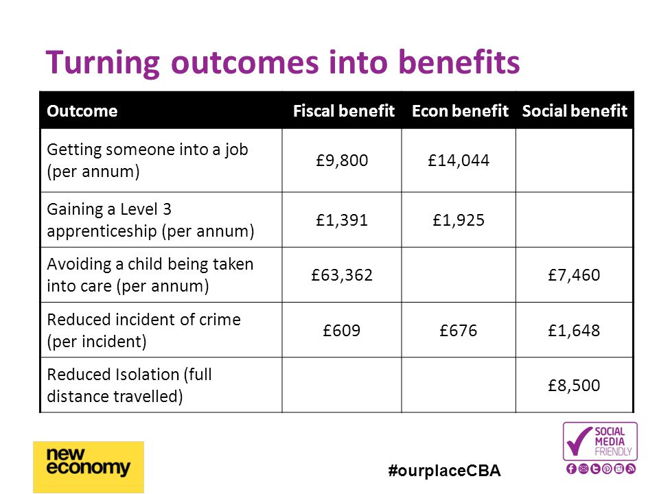 Turning outcomes into benefits
