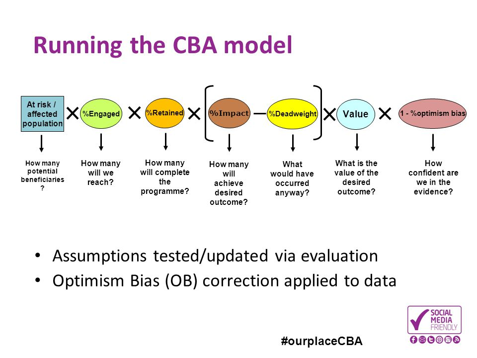 Running the CBA model Assumptions tested/updated via evaluation