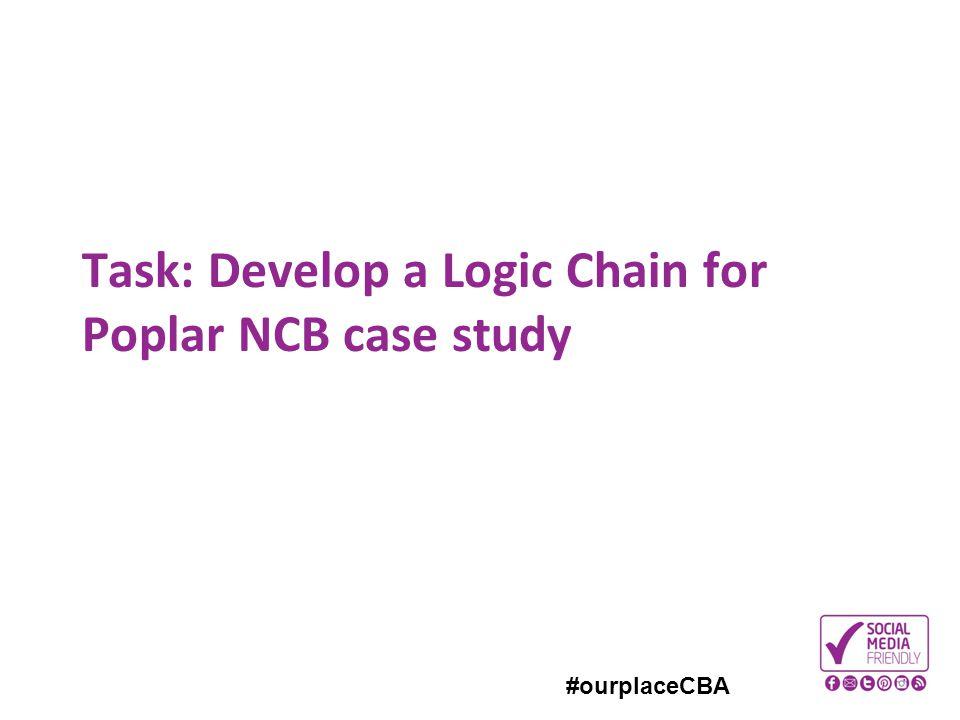 Task: Develop a Logic Chain for Poplar NCB case study