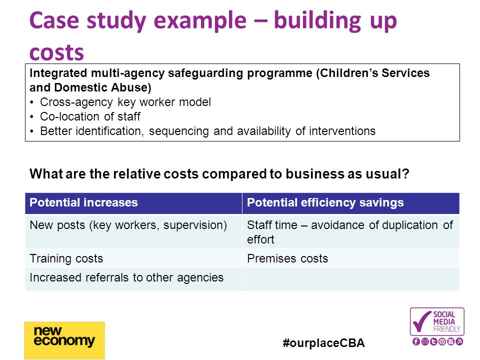 Case study example – building up costs