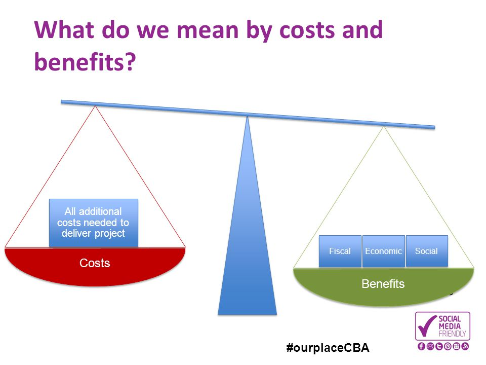 What do we mean by costs and benefits