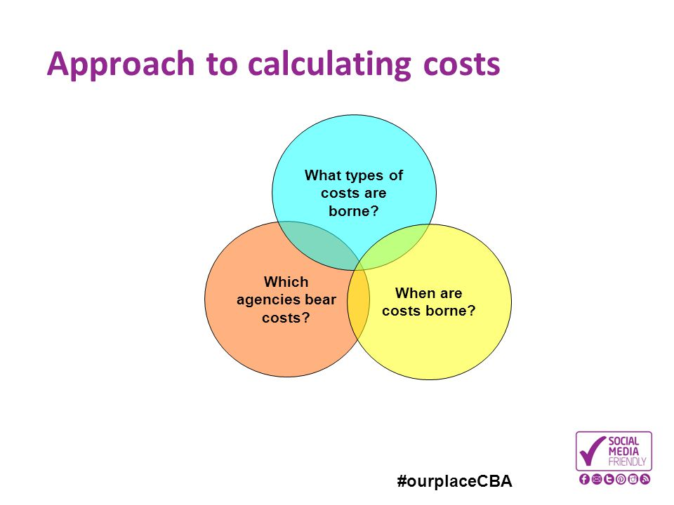 Approach to calculating costs