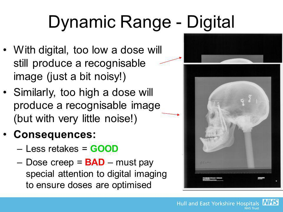 Dynamic Range - Digital