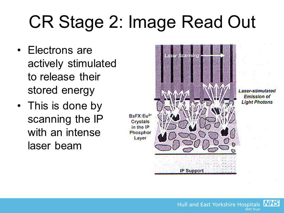 CR Stage 2: Image Read Out