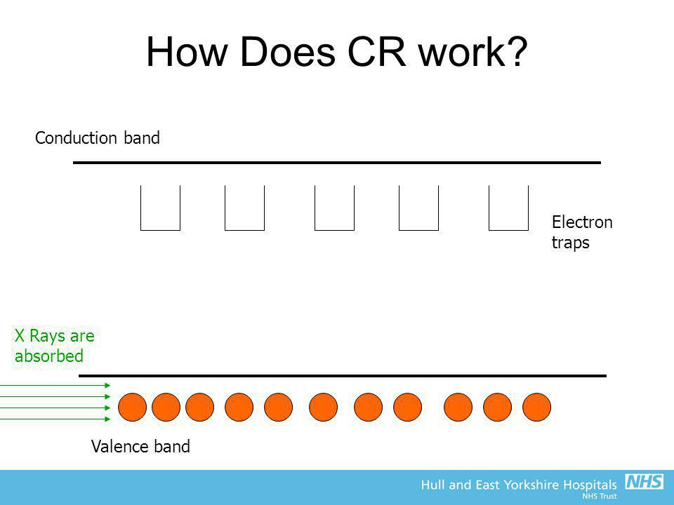 How Does CR work Conduction band Electron traps X Rays are absorbed