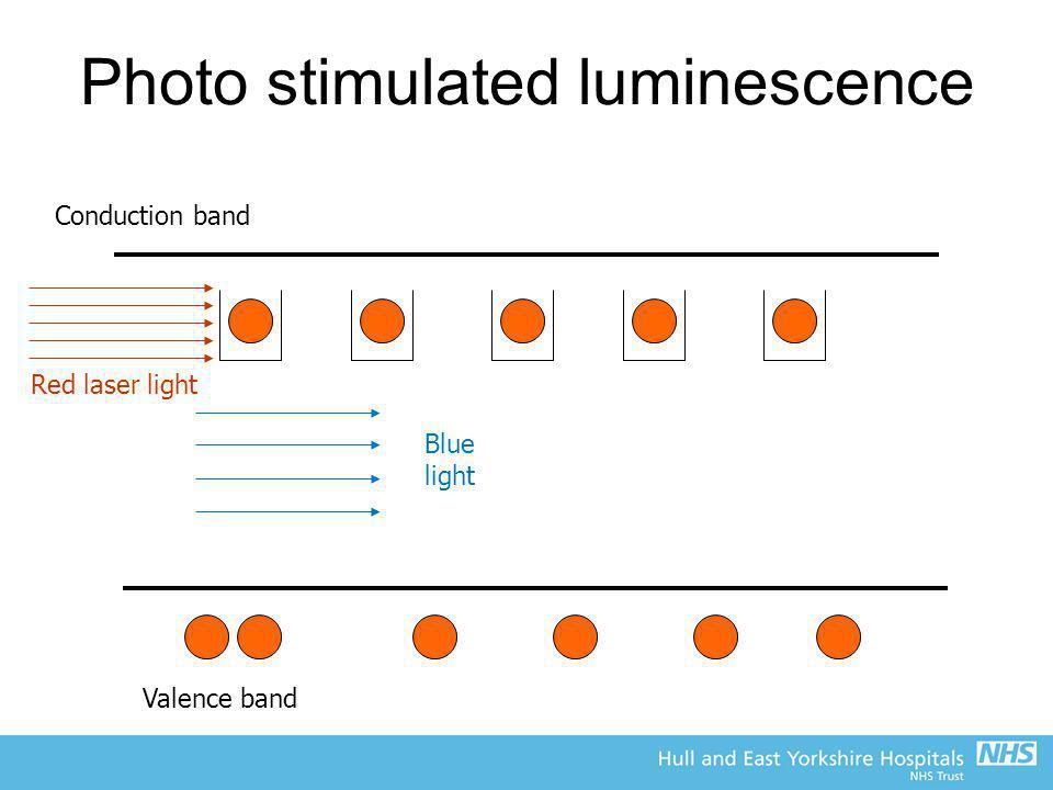 Photo stimulated luminescence