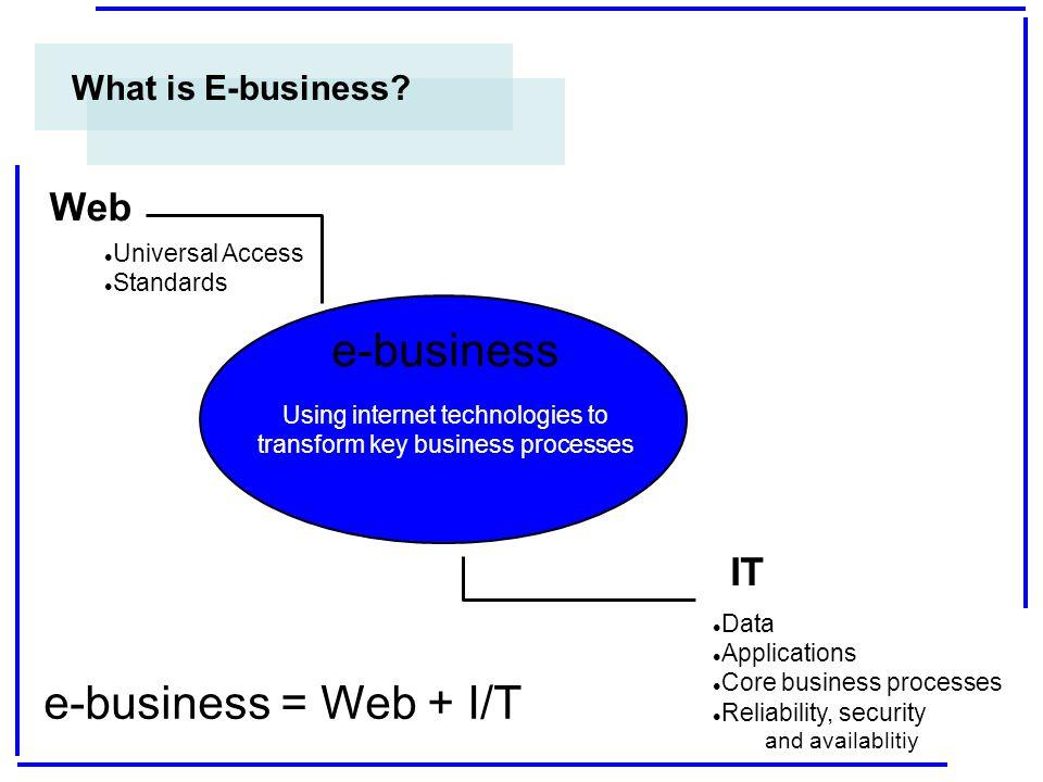 e-business e-business = Web + I/T Web IT What is E-business
