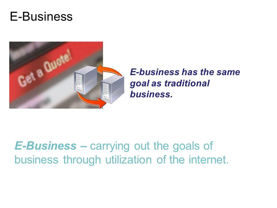E-Business E-business has the same goal as traditional business.