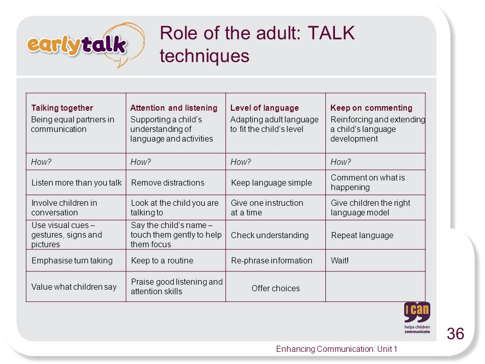 Role of the adult: TALK techniques