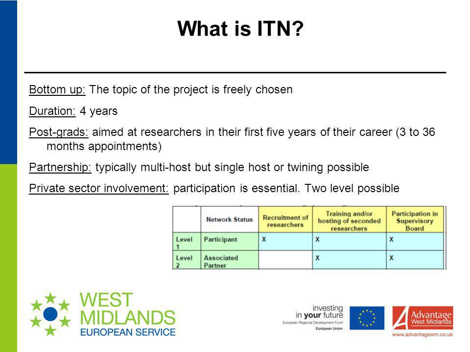 What is ITN Bottom up: The topic of the project is freely chosen