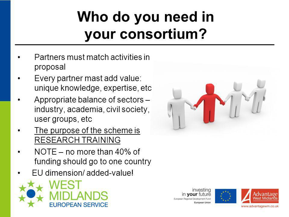 Who do you need in your consortium
