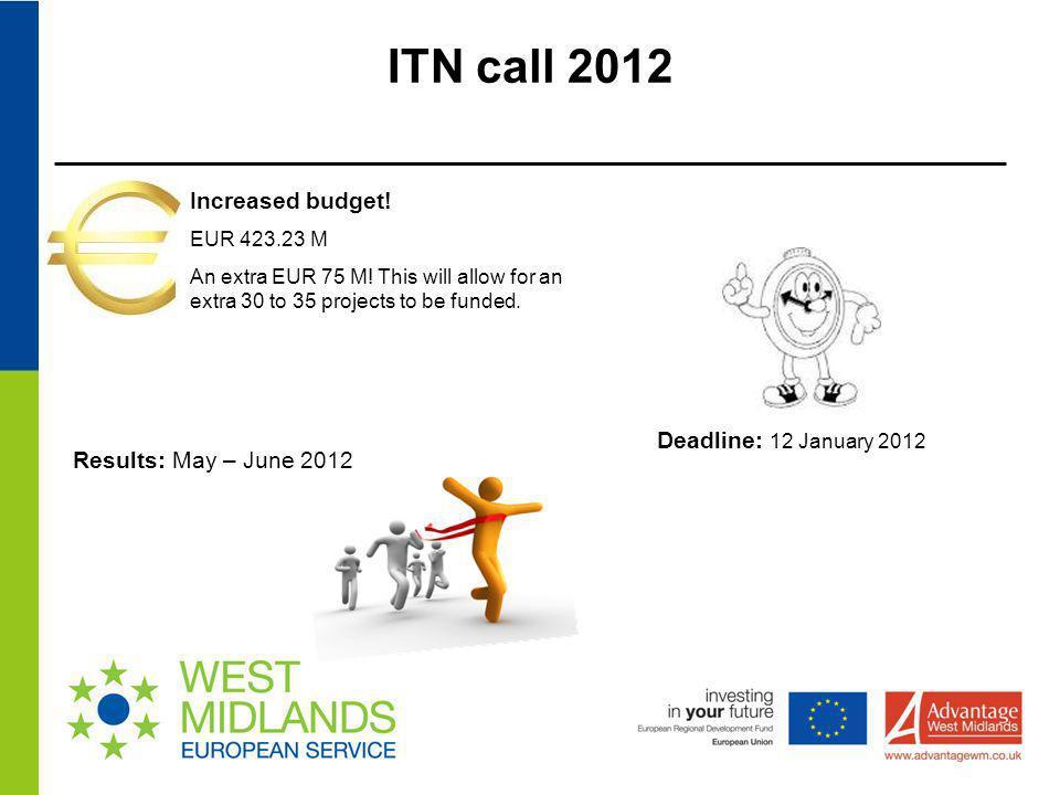 ITN call 2012 Increased budget! Deadline: 12 January 2012