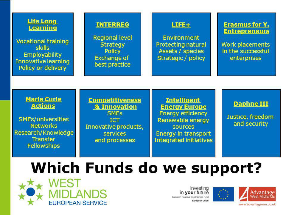 Which Funds do we support