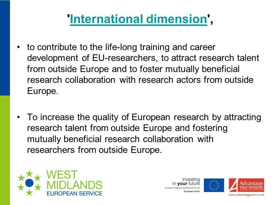 International dimension ,